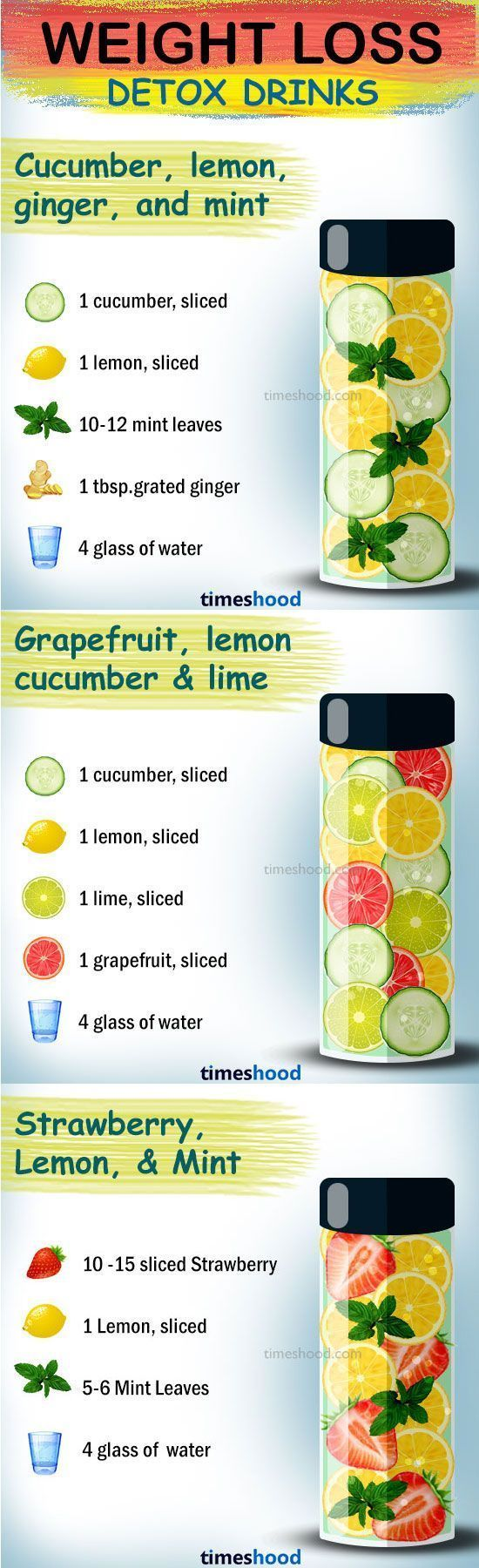 15 Effective DIY Weight Loss Drinks [with Benefits & Recipes]