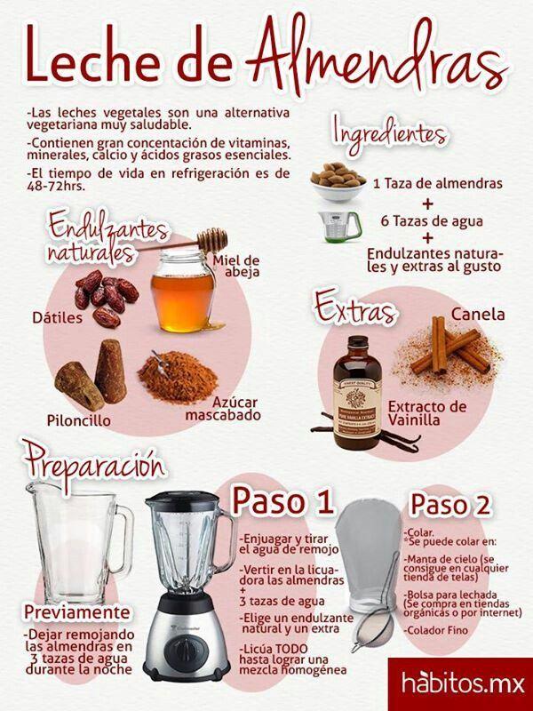 Leche de Almendras #hábitosmx #salud #health #hábitos | https://lomejordelaweb.es/