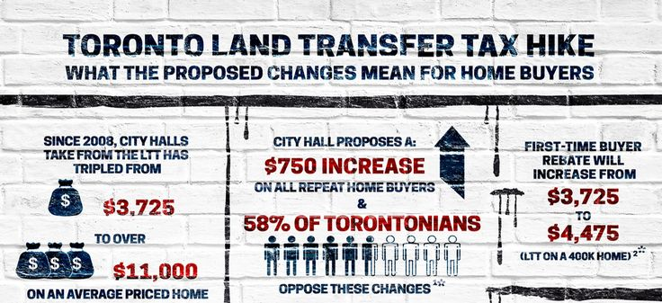 By Toronto Real Estate Board City of Toronto Council has approved changes to the Toronto Land Transfer Tax that mean additional Toronto Land Transfer Tax costs for some home buyers with aRead More...