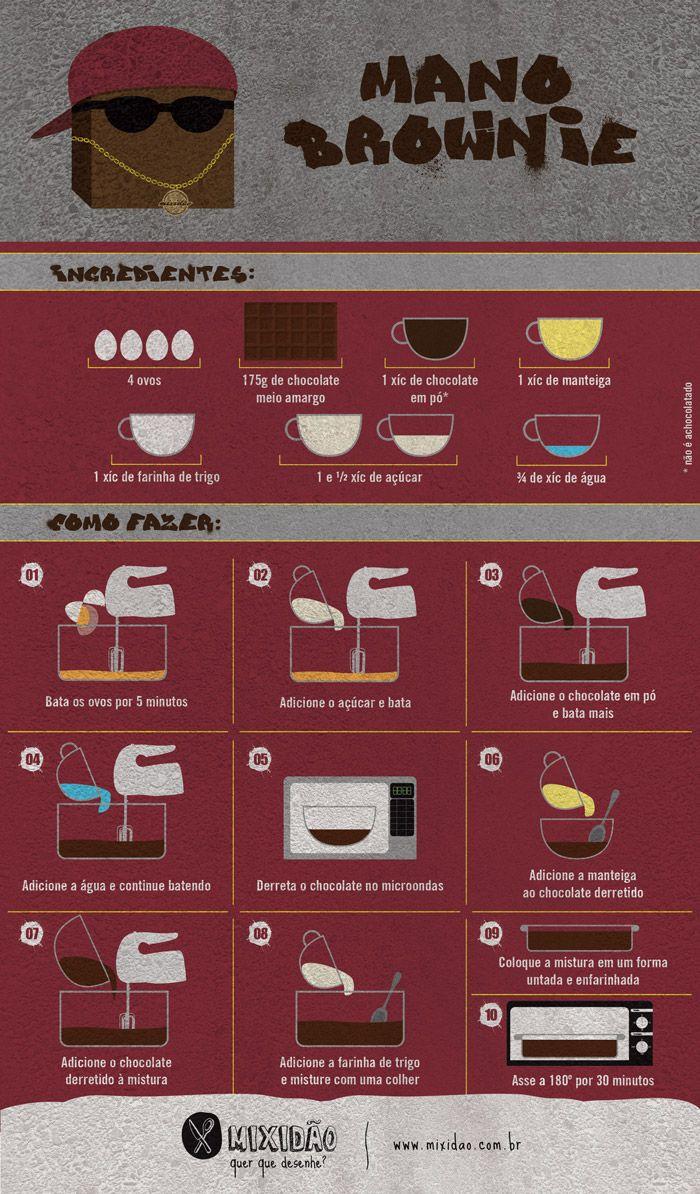 infográfico-receita de brownie