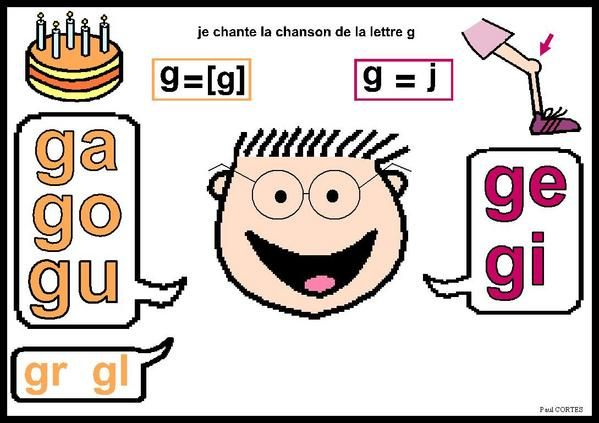 French phonics poster                                                                                                                                                                                 Plus