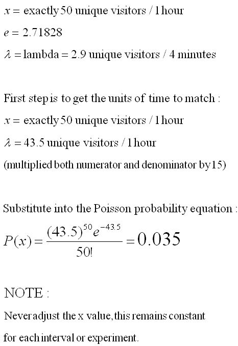 Ex: Poisson Distribution
