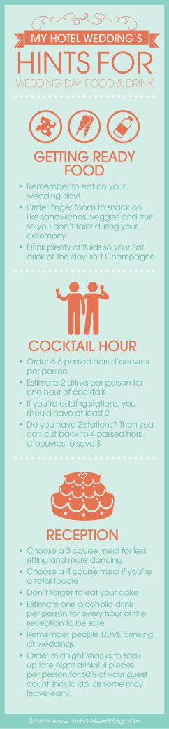 A wedding planning infographic for your food and drink