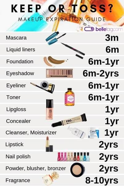 Worst Beauty Choices: Makeup Mistakes You Must Avoid
