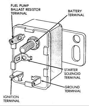 dce25a2f5b4a35af709ee3e81cbbb8d7 info jeep?resize=300%2C360&ssl=1 wiring diagram chrysler starter relay wiring diagram chrysler starter relay wiring diagram at gsmx.co