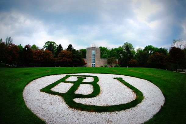 Guide to Butler University
