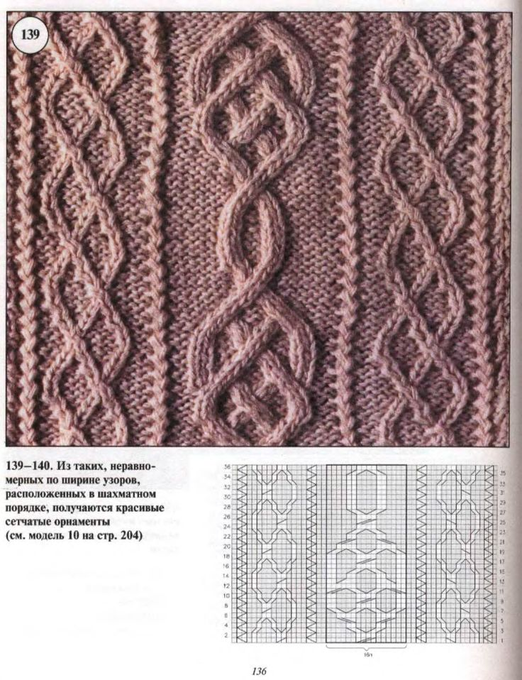 Aran knitting pattern