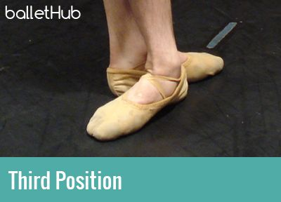 Third Position - The Five Basic Positions of Ballet |  #ballet | BalletHub