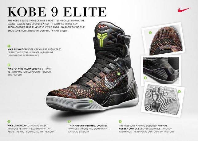 NIKE, Inc. - Nike Redefines Basketball Footwear with the KOBE 9 Elite  Featuring Nike