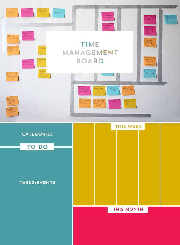 "work smart: time management board using post it notes....perfect for my ""non-linear"" brain and way more exciting than a to-do list!"