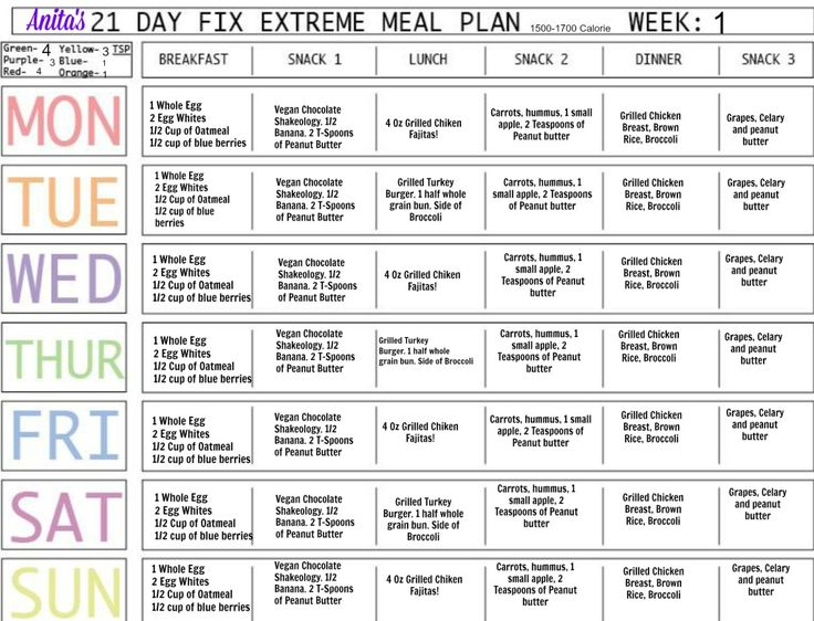17 καλύτερα ιδέες για 21 Day Fix Journal στο Pinterest - food journal templates