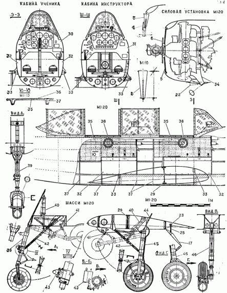 planos aeromodelismo