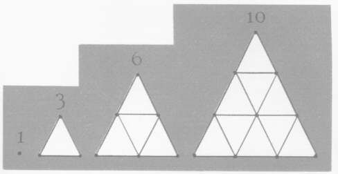 Whole numbers have geometric shapes - discovered by the Pythagoreans because they represented numbers as pebble patterns in sand, adding extra rows for each number. Their two most important series were the square numbers and the triangular numbers.