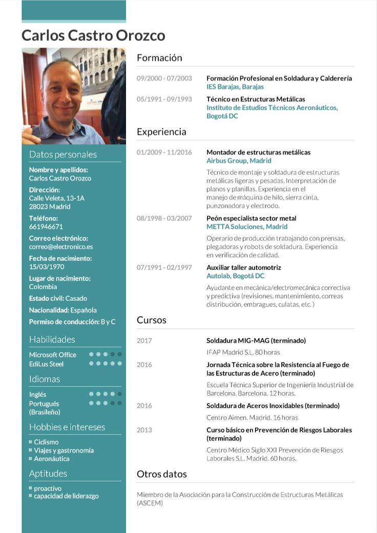 Ejemplo CV El mejor curriculum vitae, Curriculum vitae