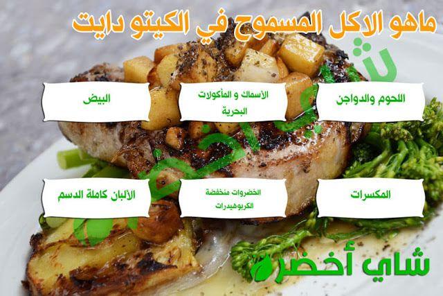شاي أخضر حمل أفضل جدول كيتو دايت Pdf على موبايلك Food Health Habits Keto