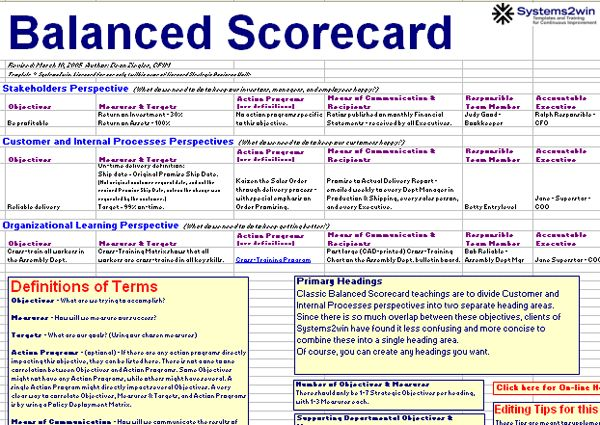 11 best balanced scorecard images on pinterest performance business templates including balanced scorecard template wajeb Images