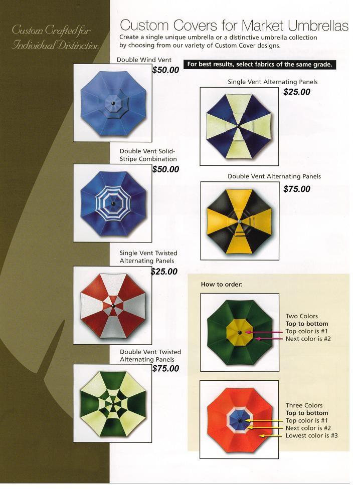 Image result for custom sunbrella umbrella
