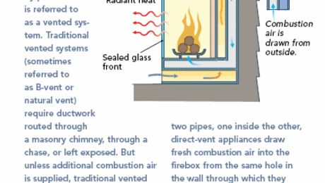 Gas Fireplaces: Direct Vent vs. Vent-Free - Fine Homebuilding