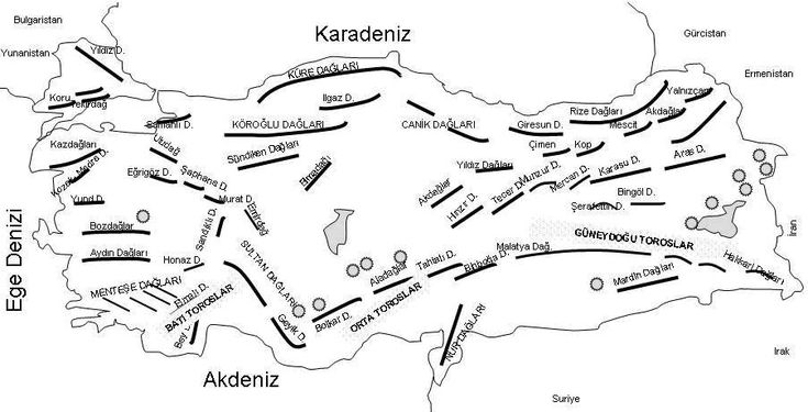 Türkiye'nin Dağları ve Özellikleri  Türkiye'de dağlar çok geniş bir alan kaplar. Dağ: Çevresine göre 500m. Ve daha yüksek kabarıklıklardır. Bazıları tek bulunurken bazıları da sıradağlar şeklindedir. Oluşumlarına göre dağlar ikiye ayrılır. 1-Orojenik Hareketlerle Oluşan Dağlar: Orojenez dağ oluşumu demektir. Yan basınçla sıkışan yerkabuğu plakaları kıvrılarak ya da kırılarak engebe kazanır ve sıradağlar oluşur. Ülkemizde orojenez iki şekilde görülür. Kıvrılma ile Kırılma ile A) Kıvrım Da...