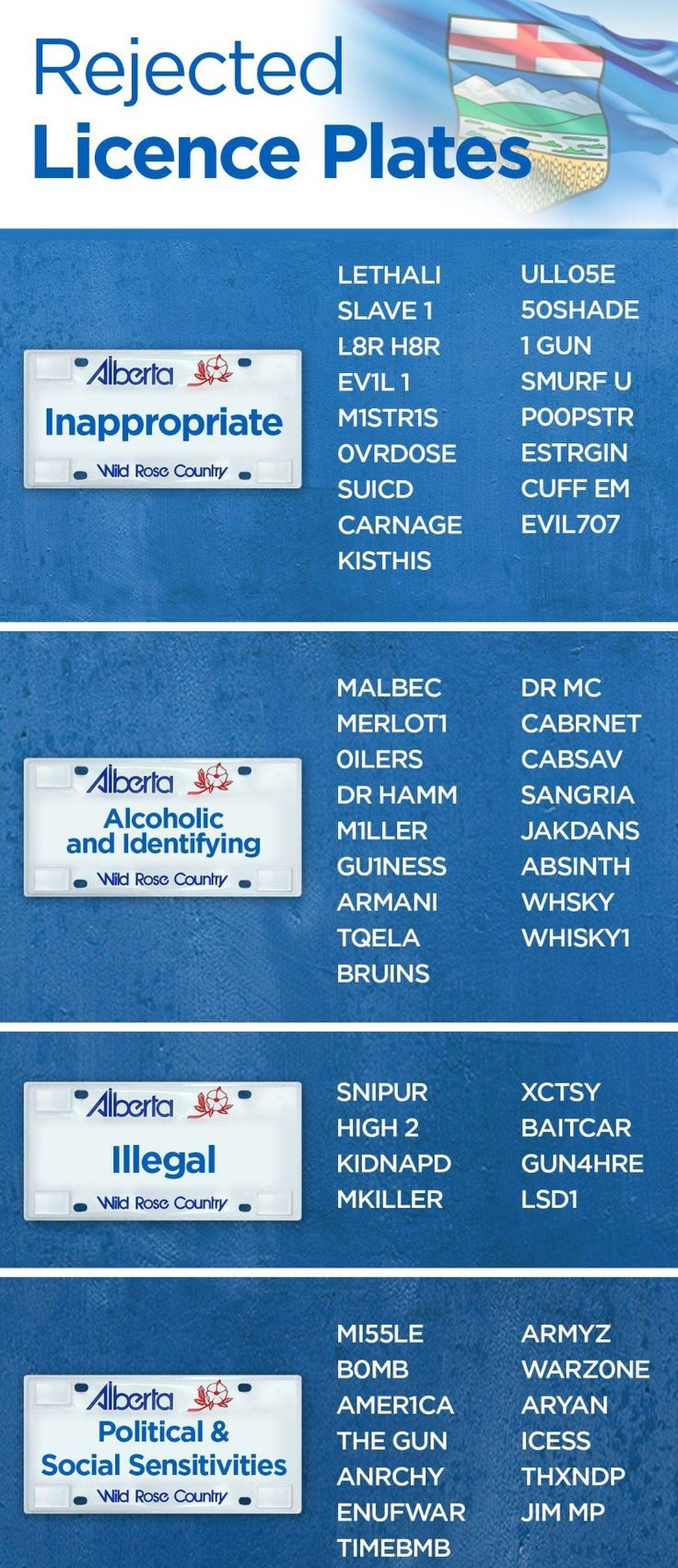 WARNING: Some of the following rejected license plates may be offensive to some. Full Story: http://globalnews.ca/news/3452256/these-are-the-licence-plates-the-alberta-government-doesnt-want-you-to-have/