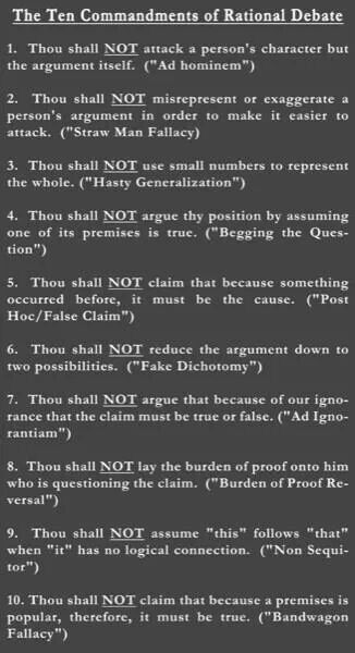 Ten Commandments of Rational Debate