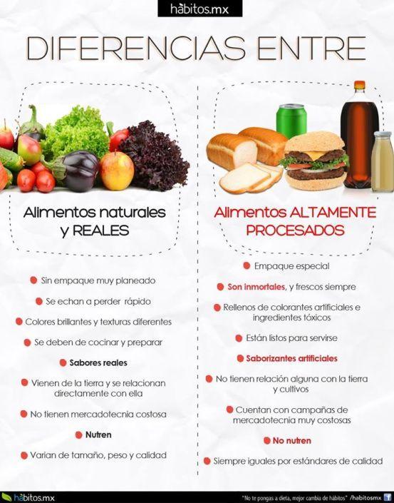 Diferencias entre alimentos reales y naturales vs los alimentos altamente procesados lonchera - Alimentos adelgazantes naturales ...