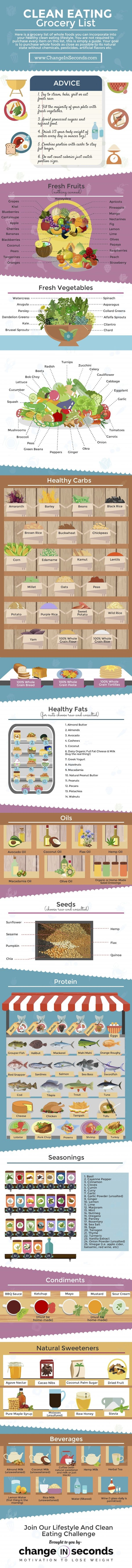 Infographic: The Complete Grocery List For A Healthy, Clean-Eating Lifestyle - DesignTAXI.com