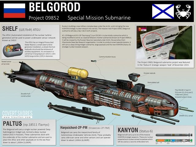 Russian Navy to commission Project 09852 Belgorod special nuclear-powered submarine in 2018