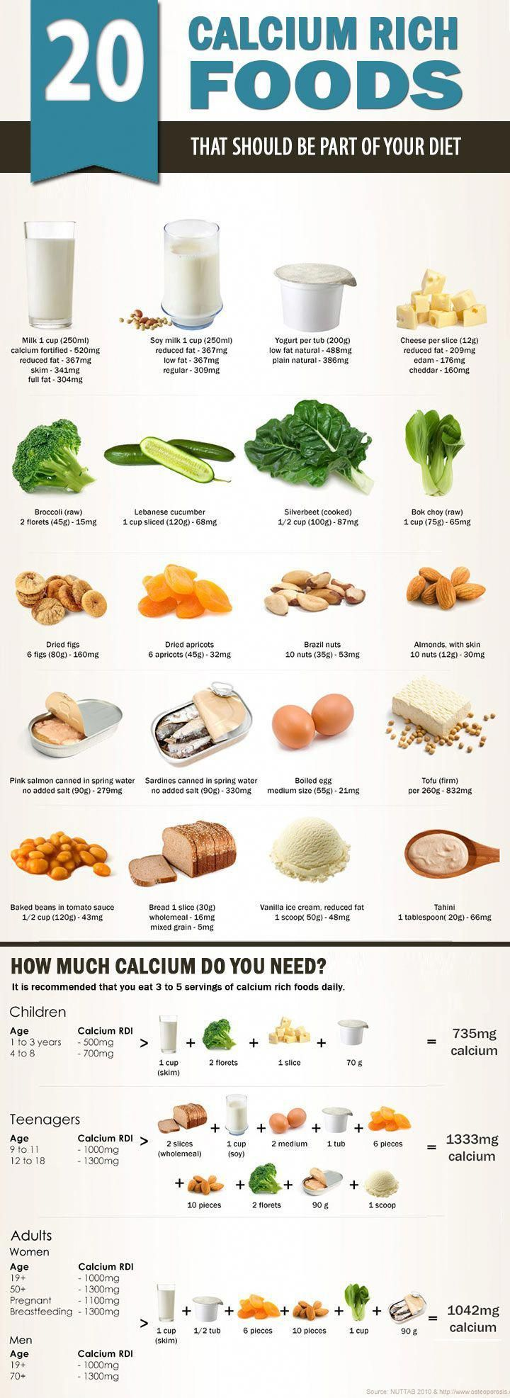 bone organic food to prevent, pointers to prevent harmful