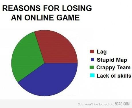 .Gamer Humor, Funny Pictures, Videos Games, Games Humor, Games Lolz, Games Fun, Online Games, Games Jokes, Funny Games
