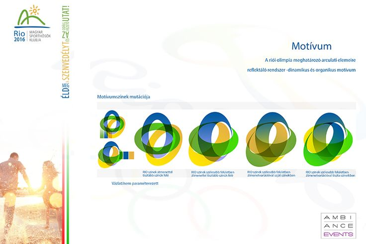 Rio Klub - motive plan designed by www.radartworks.eu