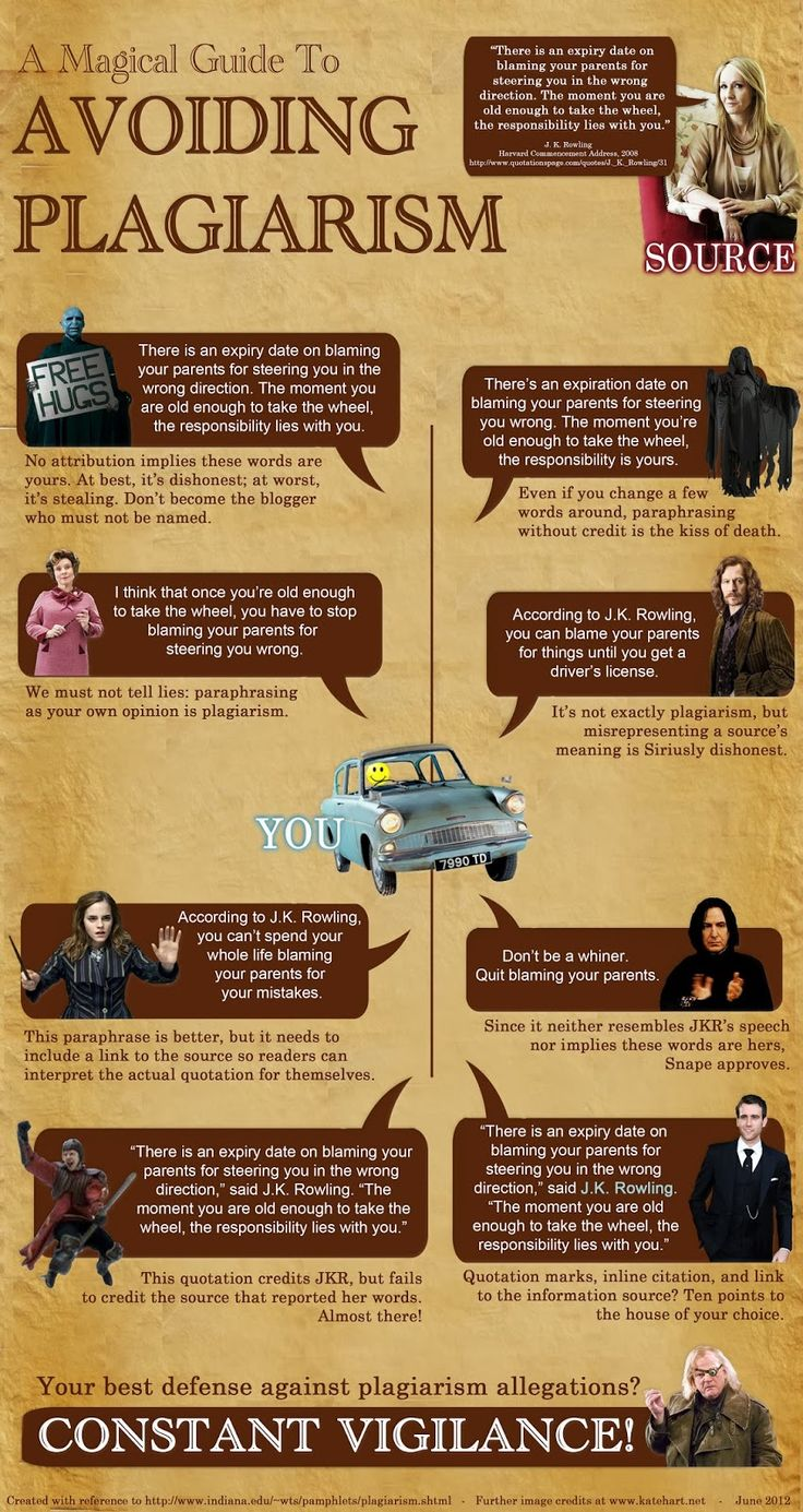 A @HogwartsMagic Guide to Avoiding #Plagiarism #DigCit via @Kate_Hart & @rmbyrne #edtech