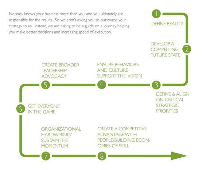 organizational behaviour challenges essay Organizational behavior – challenges for managers assignment 2: timely essays blog uncategorized organizational behavior – challenges for managers.