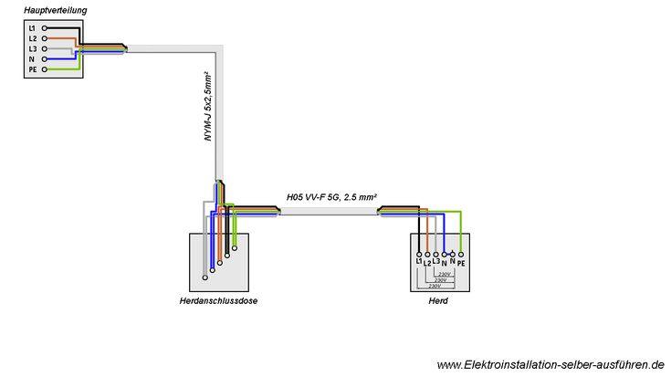 Schaltplan Herdanschluss - Elektroinstallation-selber-ausführen