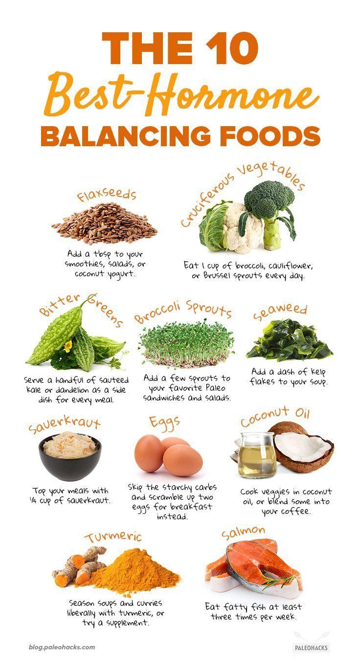 The 10 Best Foods To Balance Wacky Hormones