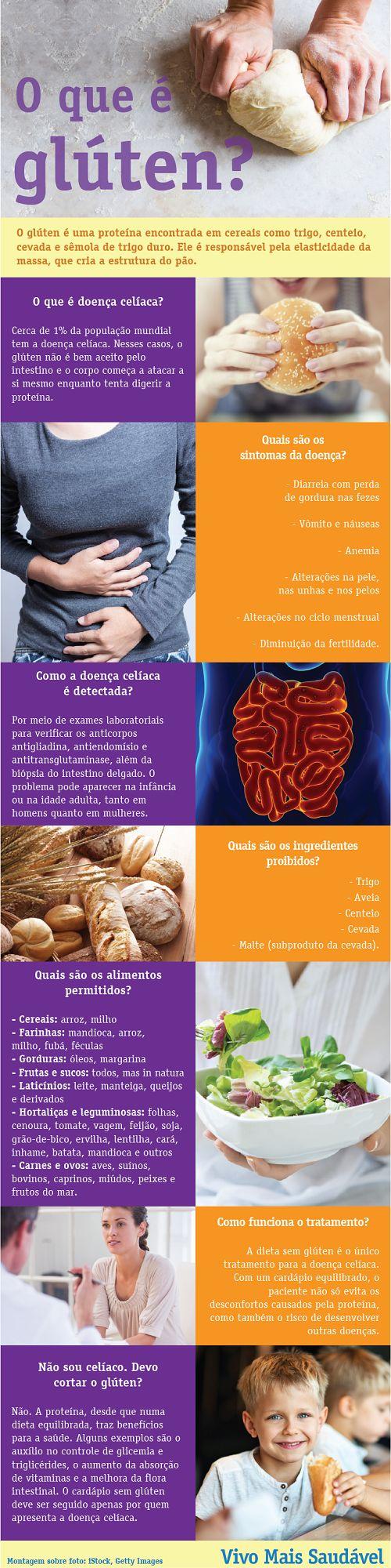 Infográfico sobre a Doença Celíaca: o que é, sintomas, tratamento, alimentos permitidos e proibidos. Conheça também opções de Produtos sem Glúten: https://www.emporioecco.com.br/sem-gluten