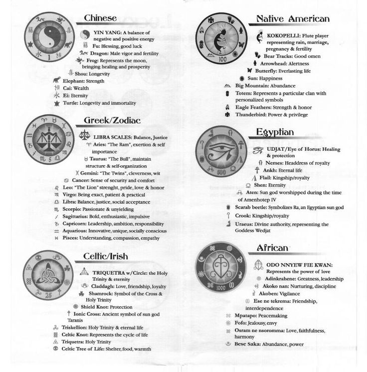 Celtic Symbols and Their Meanings | Lucky Symbols Ceramic ...