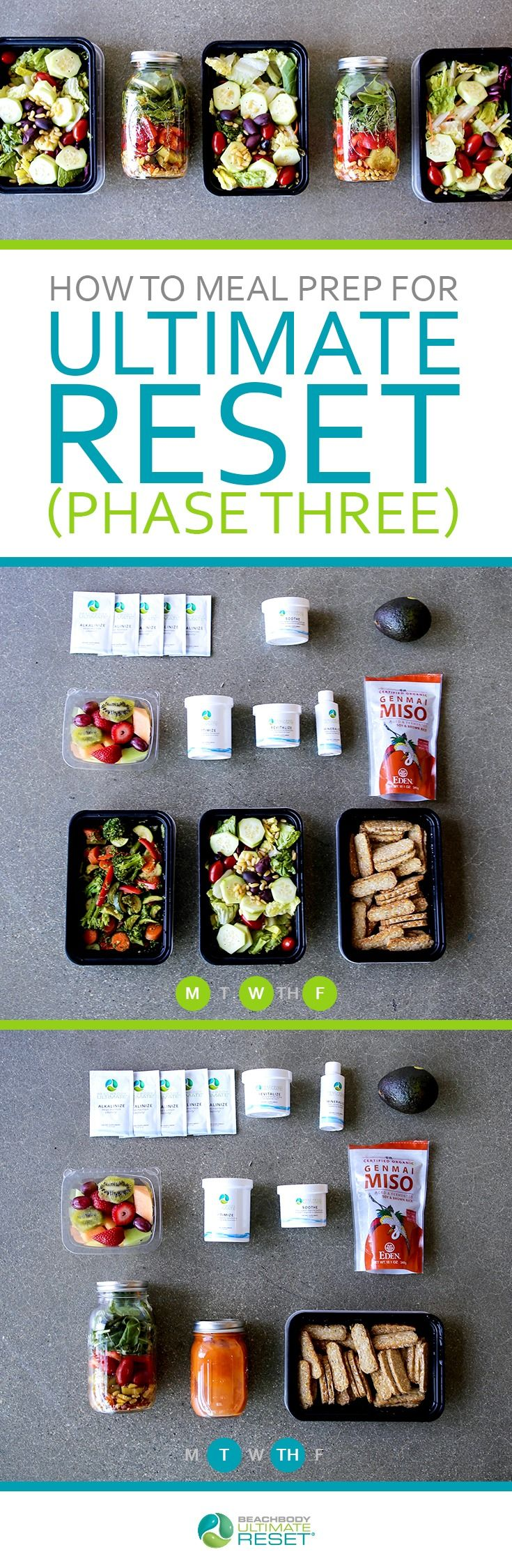 In Phase Three of the Ultimate Reset, you'll refine your diet by cutting back on grains and eating mainly fruits and vegetables. This guide will help you make your meals for the next five days. #mealprep #mealplanning #ultimatereset
