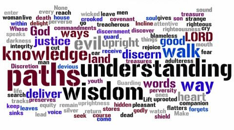 Proverbs And Their Meanings | Meaning: long absence can make one long for someone or something more.