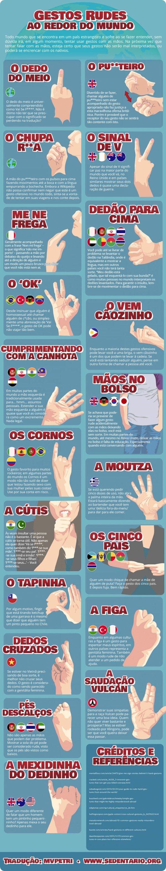 Tabela de gestos rudes com a mão, ao redor do mundo