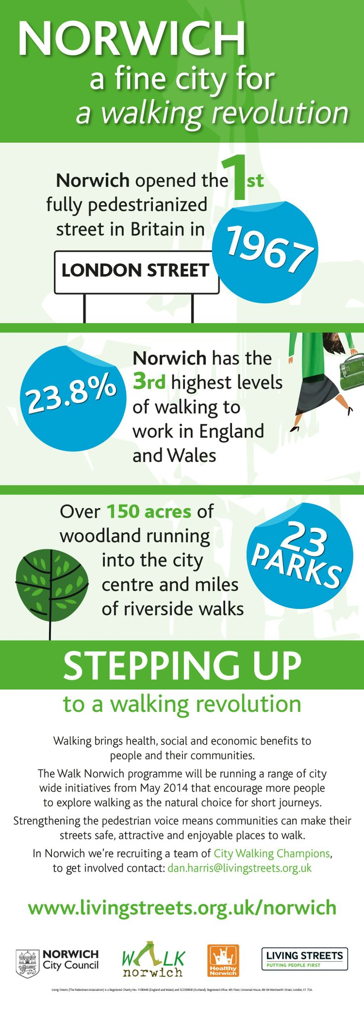 Norwich: A Fine City for a Walking Revolution Infographic - As Norwich approaches the 50th anniversary of the opening of the first fully pedestrian street in the UK, the city is perfectly placed to lead a walking revolution in the UK. Walk Norwich is a 15 month programme of work to commence during National Walking Month 2014. With a broad objective of engaging with schools, workplaces and communities, promises a lot for this Walking City.