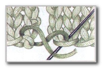 Вязание спицами. Как начать шов при соединении деталей