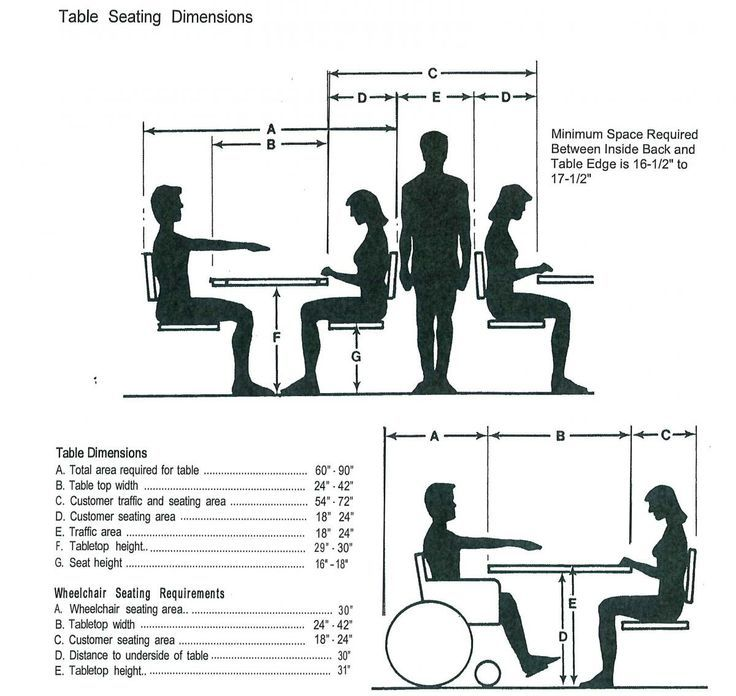Table sizes and seating floor plans booths tables bars for Dining table specifications
