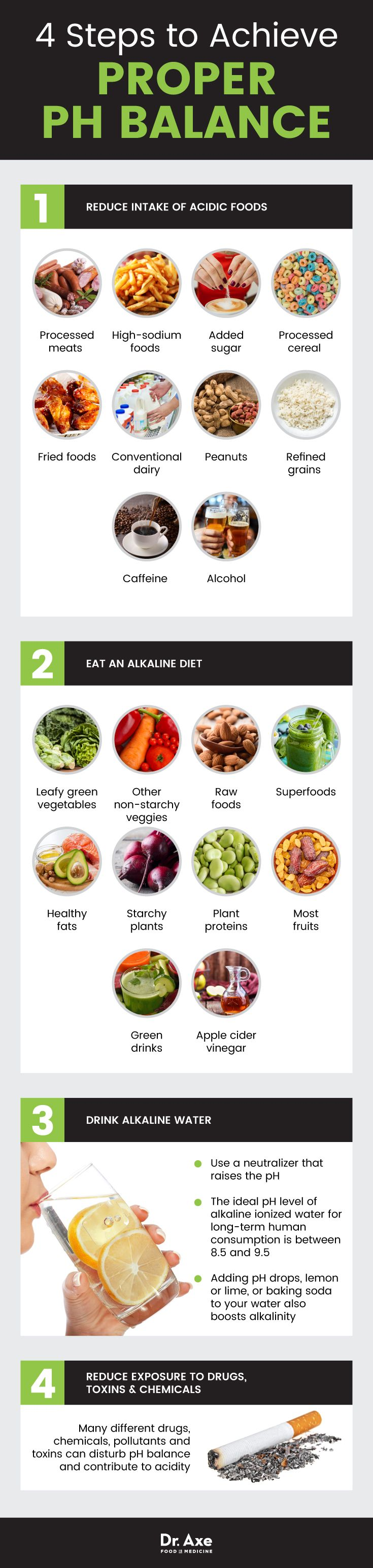 Alkaline diet: What cancer patients should know