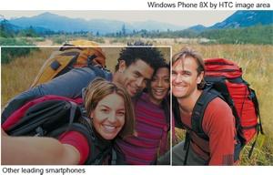 HTC 8X :: HTC 8X синий - Сверхширокоугольный объектив фронтальной камеры позволяет сделать снимок в два раза больше.  Как часто хочется снять себя и друзей на фоне чего-нибудь интересного, а в кадр попадает только ваша голова и больше ничего! И друзья тоже не попадают в кадр. В снимок попадет гораздо больше людей, чем раньше. Благодаря эксклюзивной сверхширокоугольной фронтальной камере, угол обзора которой почти в три раза больше обычных фронтальных камер, в кадр попадет больше людей.