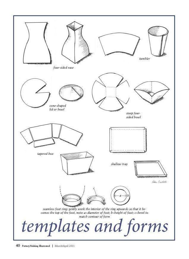 49++ Free printable pottery templates trends