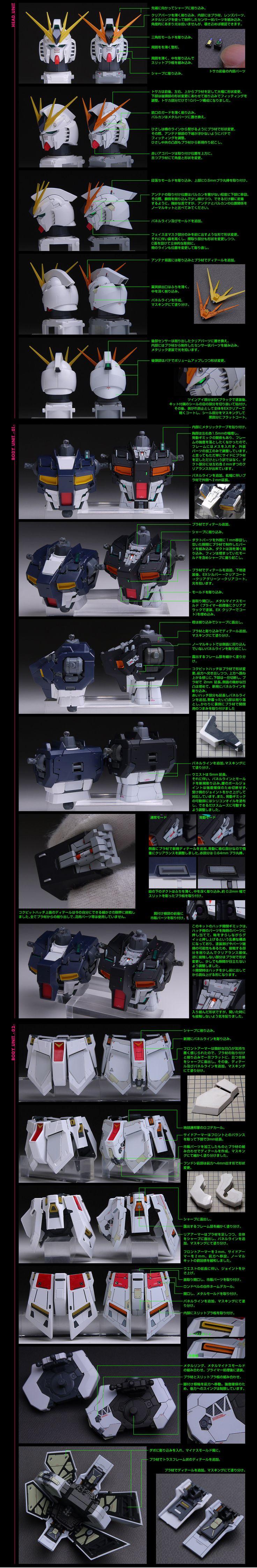 【ガンダム】ヤフオクに出品されてる「MG RX-93 νガンダム Ver.Ka 改修塗装済完成品」が凄すぎてやばい! 説明画像を見てるだけでwkwkしてくるぜ・・・  - やらおん!