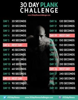 30 Day Plank Challenge Fitness Workout Chart by Anasztaizia