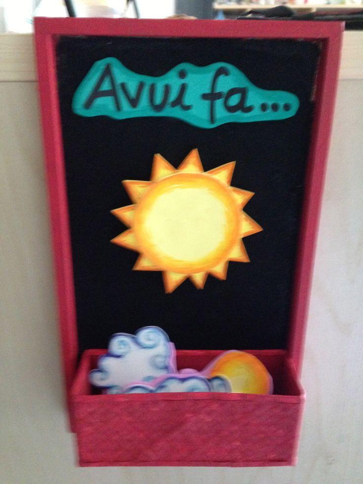 Capseta folrada i pintada, afegim una capsa per posar els núvols, la pluja, el sol i el sol amb núvols, posem velcro al darrera, i ja està!