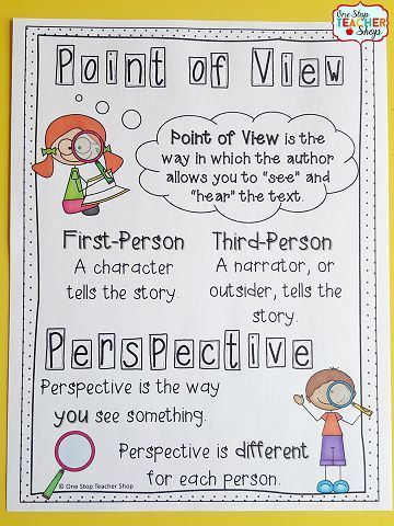 000 Point of View and Perspective Lesson and Activities